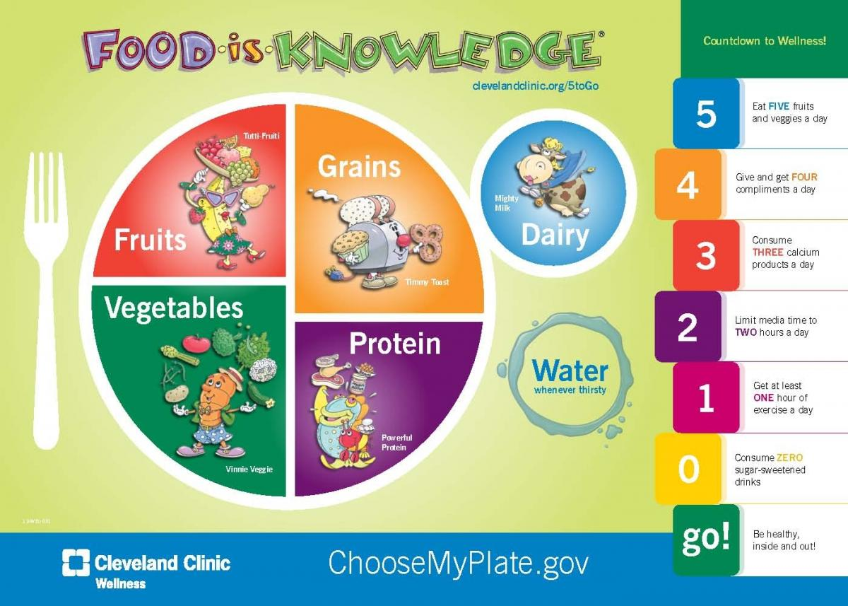 Free Worksheets myplate gov worksheet : Cleveland Clinic Supports Healthier School Meals ...